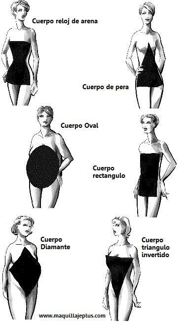 Asesoria de imagen: Que tipo de cuerpo tengo? ‹ Maquillaje, Tutoriales y videos en MaquillajePlus.com