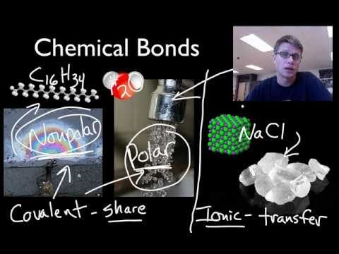 A good review of covalent bonds (polar and non-polar), ionic bonds, electronegativity.  The Star Wars action figures analogy really resonates with my kids!