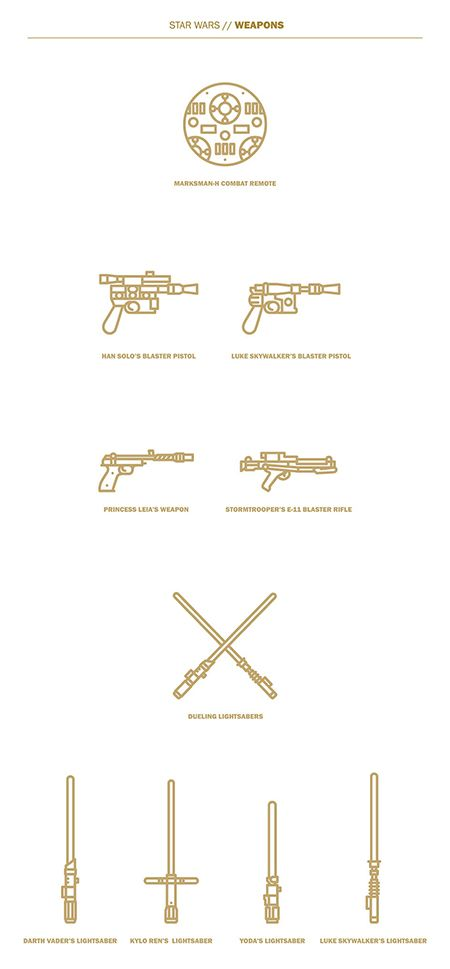 Star Wars | Expanded universe | Vector Art of Star Wars weapons