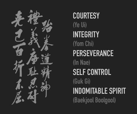 Los cinco principios del TAEKWONDO:  1) Cortesía 2) Integridad 3) Perseverancia 4) Autocontrol 5) Espíritu Indomable
