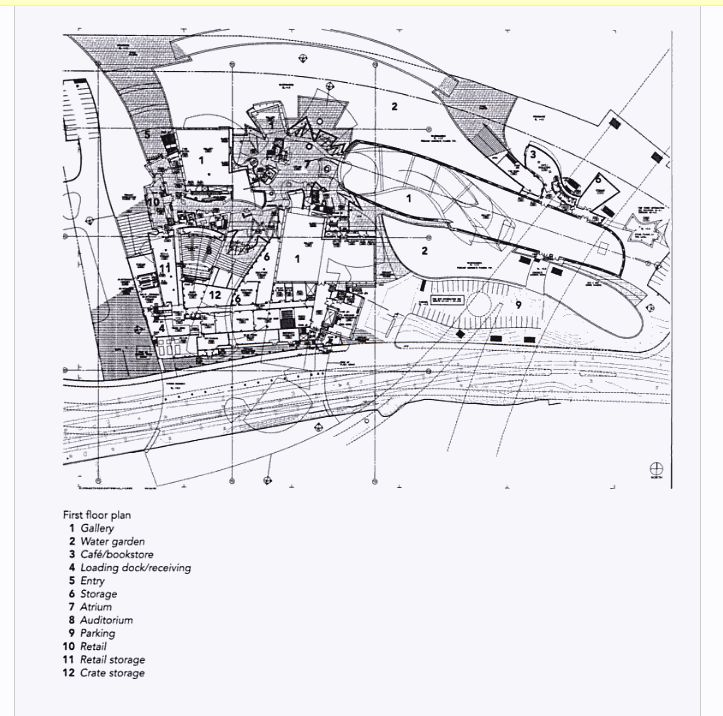 Site Plan Of Guggenheim Museum Bilbao Spain Frank Gehry