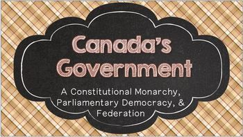 This 32-page file explains the structure of the national government of Canada (as outlined by the Georgia Performance Standard -- SS6CG3). Students learn about Canada's federal system, parliamentary democracy, constitutional monarchy, leadership, and role of the citizens--all in this file.