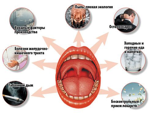 Хронический тонзиллит лечение