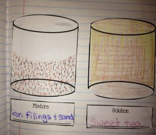 The Science Penguin's Science Plans: Mixtures and Solutions