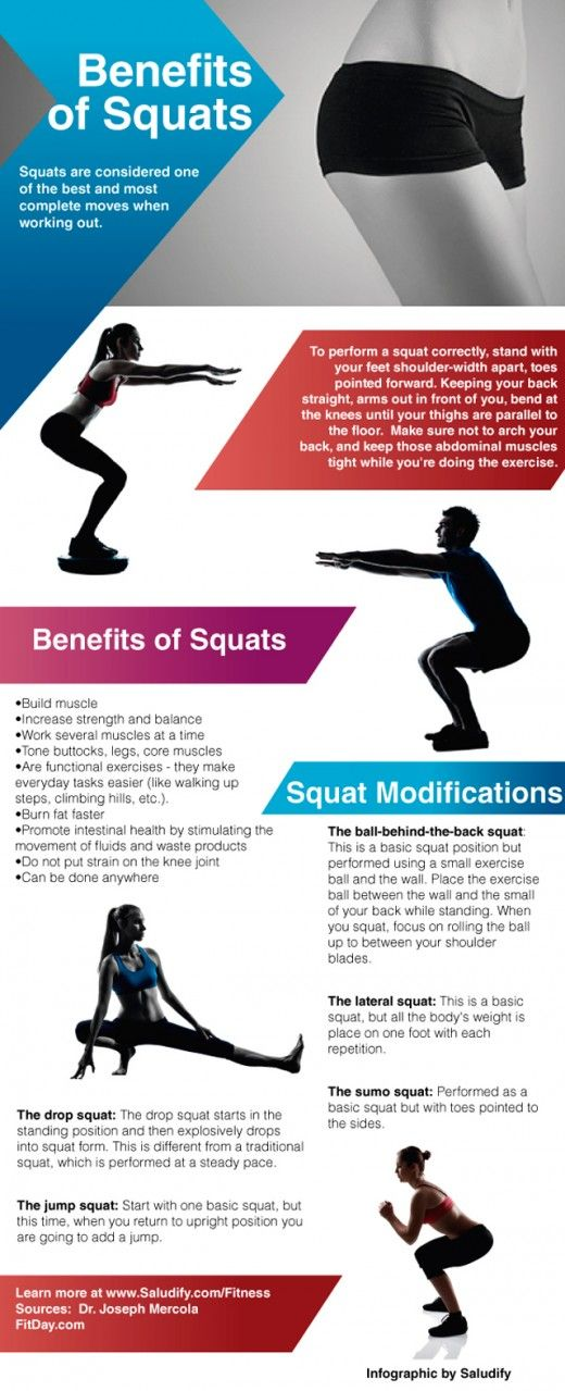 The benefits of squatting. #Exercise #Fitness
