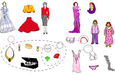 Women's clothing - French Vocabulary - LanguageGuide.org