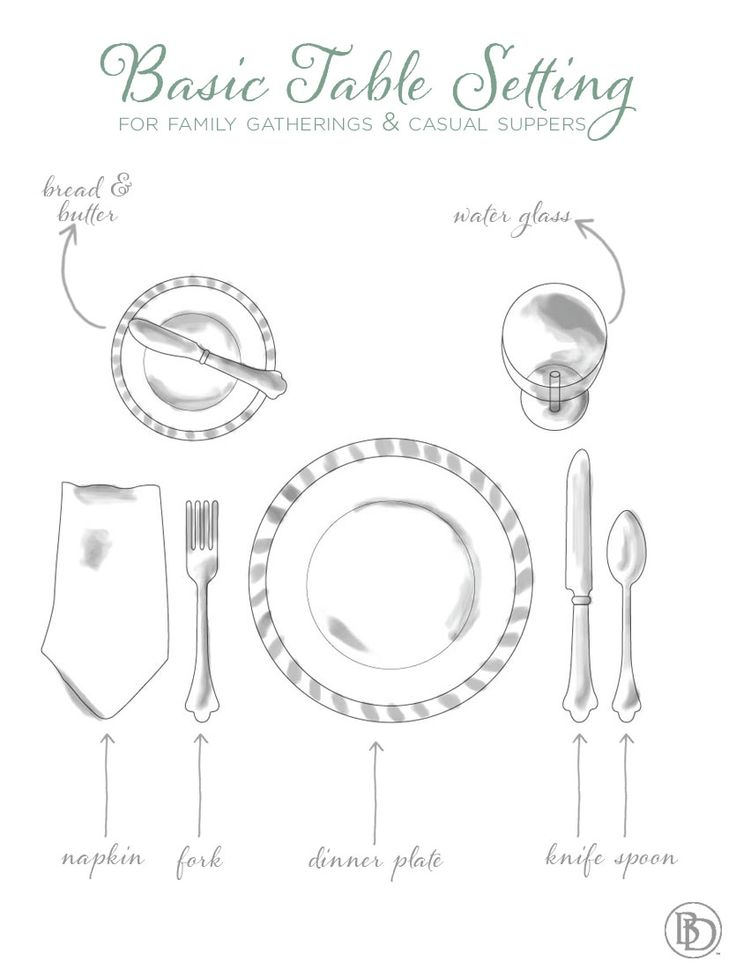 Best Table Setting Guides Ideas On   Table Setting