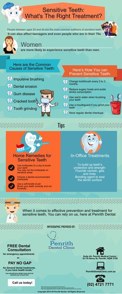 Sensitive Teeth: What's The Right Treatment? http://penrithdentalclinic.com.au/