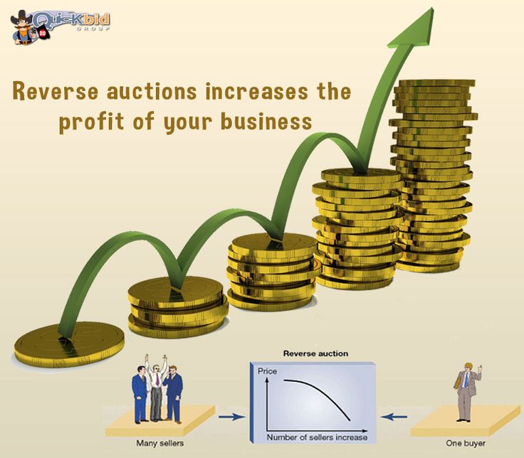 See the growth of profit graph of an organization with the #reverse #auctions.