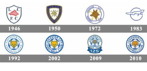 Leicester City Soccer Logo