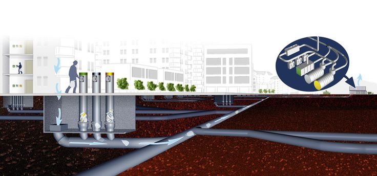 Envac Automated Waste Collection System, - Google Search