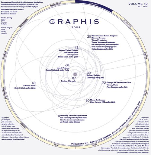 sample table of contents - graphis magazine