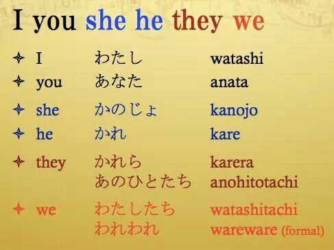 I you she he they we courtesy of Japanese MLC