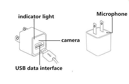 17 best ideas about spy camera on pinterest