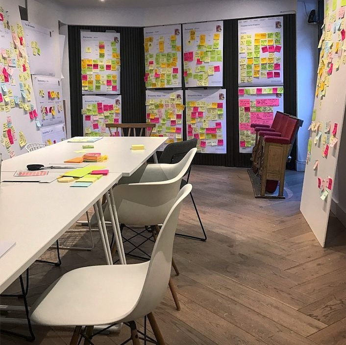 The Output Of Some Serious Brainstorming And Design Thinking At A