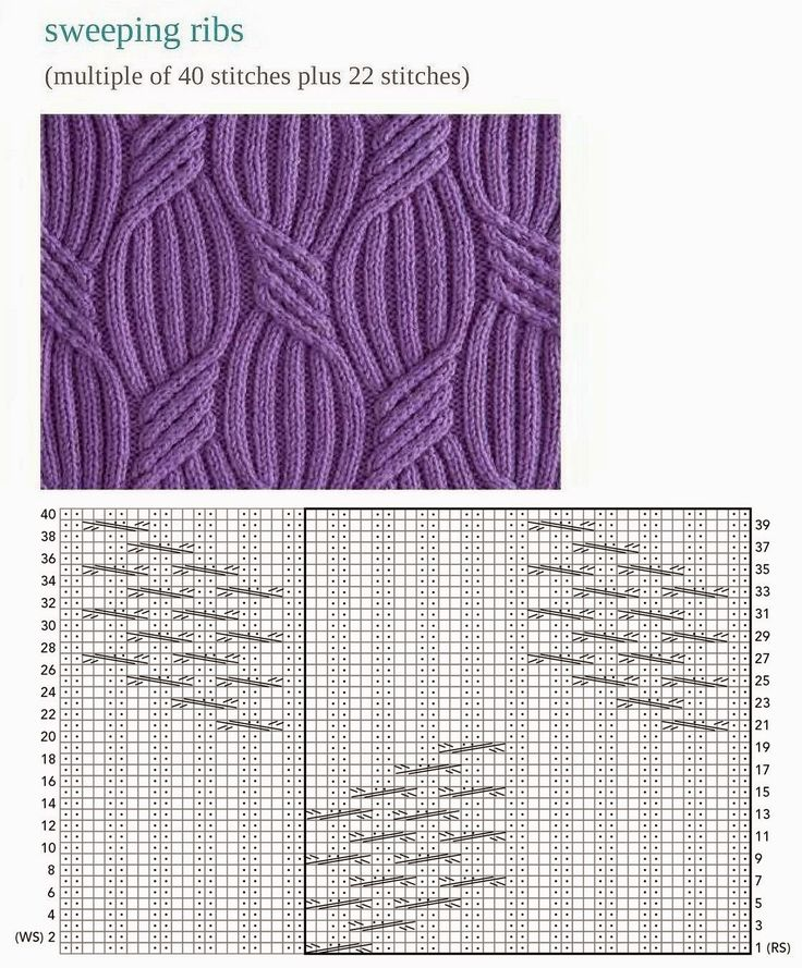 Lovely ribbed cable pattern. If I'm reading the chart correctly, it should be…