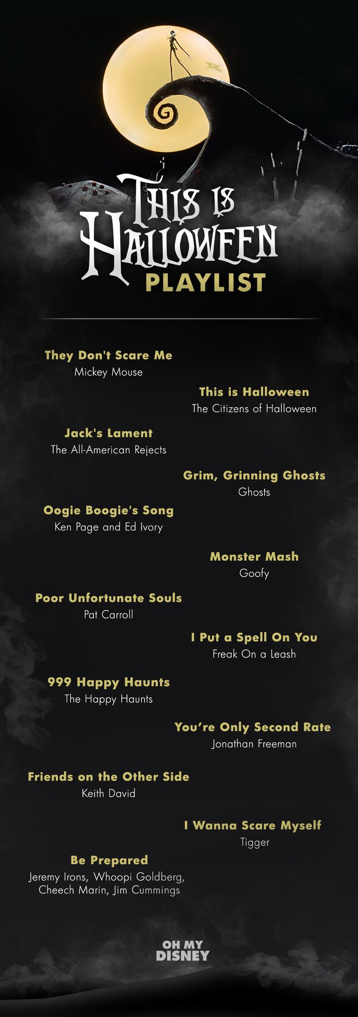 This is Halloween: A Super Spooky Playlist Perfect for All Hallow's Eve | Oh My Disney | Music