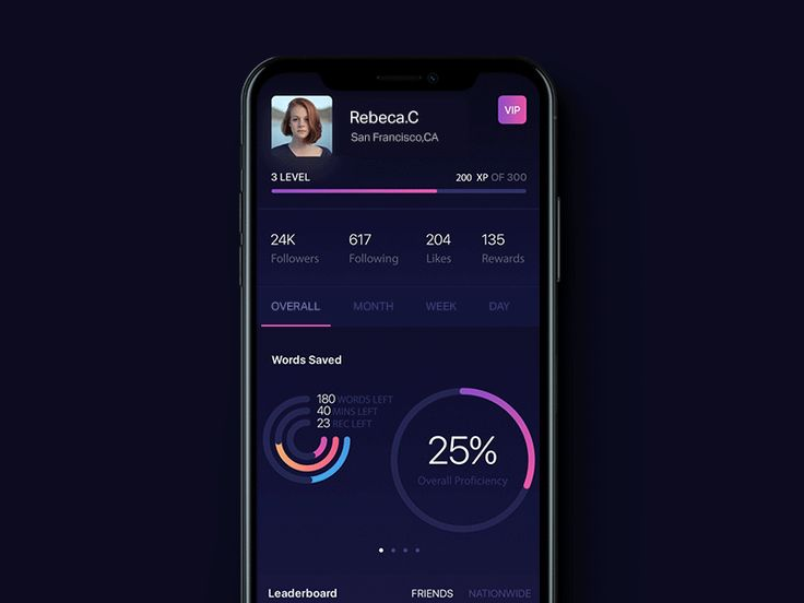 Pink data infographic for AI product profile UI by Gleb Kuznetsov✈