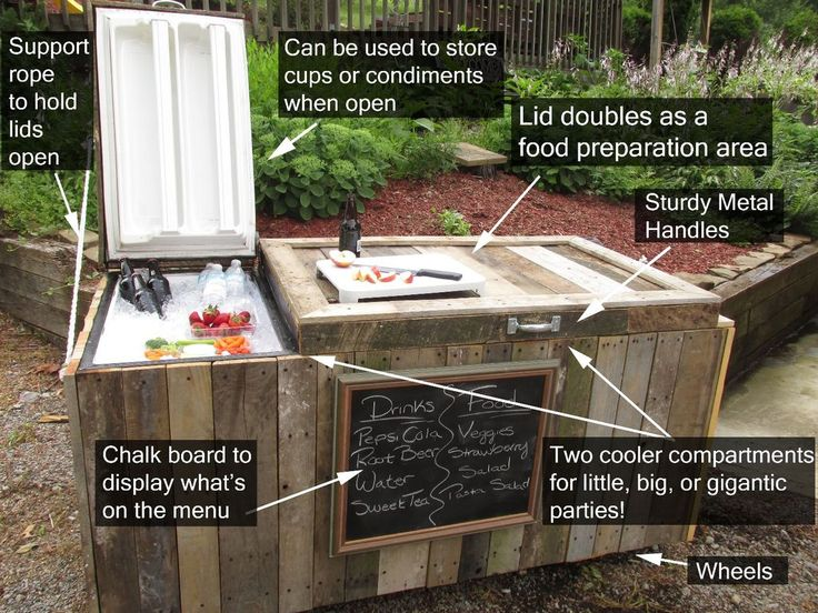 "Build a Rustic Ice Cooler From Wood Pallets DIY Project Homesteading  - The Homestead Survival .Com     ""Please Share This Pin"""