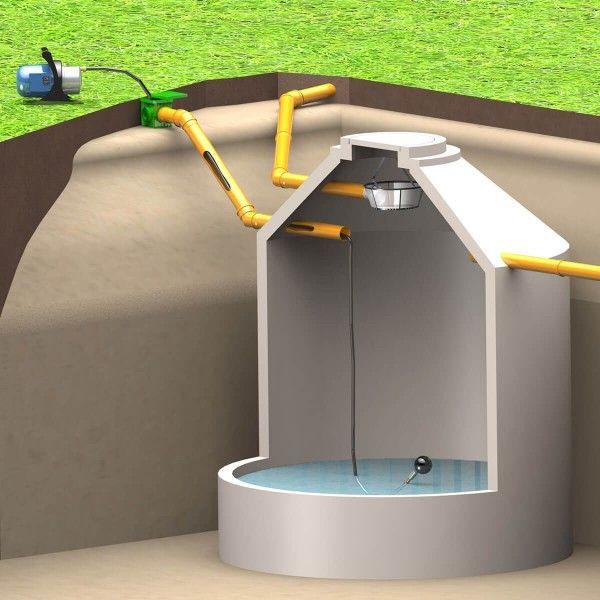 Regenwasseranlage Hydrophant 9200 L Garten Wassertank Garten Gartenbewasserung Zisterne