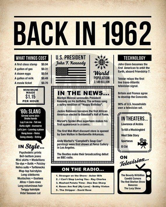 back in 1962 printable newspaper poster