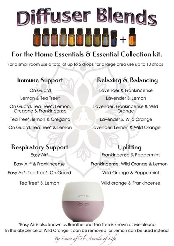 pdf list of essential oils and their uses