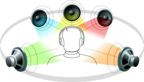 surround-sound.jpg (500×286)