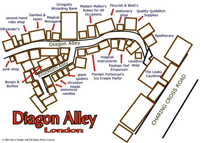 Diagon Alley... | In London, for all you Potter fans :))