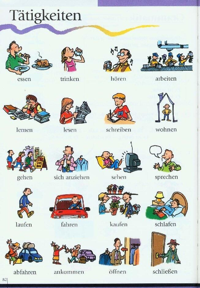 Tätigkeiten im Deutschen Activities in German German vocabulary