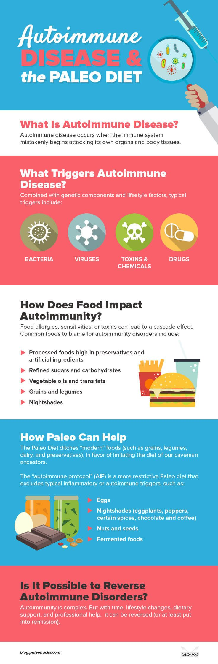 Autoimmune disorders can be triggered by a combination of genetics and lifestyle factors, like stress and poor eating habits. Discover how a Paleo diet can help heal and even reverse autoimmunity. Read the full article here: http://paleo.co/autoimmunitypaleodiet
