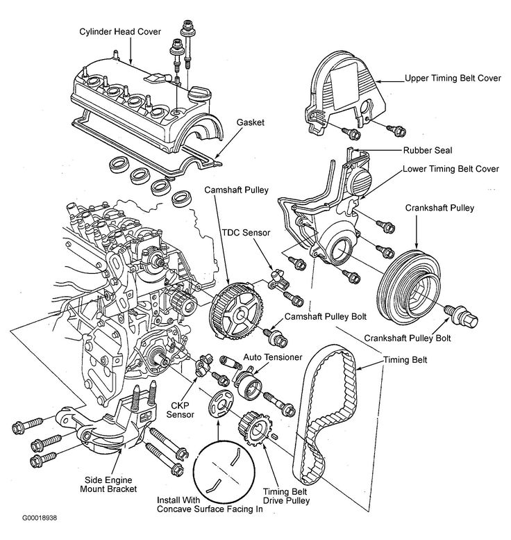 Honda Crv Engine Diagram Unlimited Wiring Diagram 2004