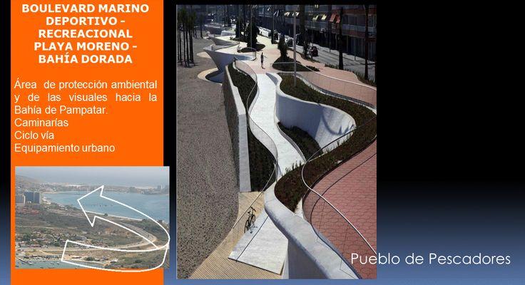 ORGANIZAR LA ESTRUCTURA URBANA DE MANERA DELIBERADA GARANTIZANDO CALIDAD Y ARMONÍA ENTRE SUS ÁMBITOS URBANOS: CORREDORES DINAMIZADORES DEL ESPACIO | PLAN DE DESARROLLO URBANO LOCAL PAMPATAR - LOS ROBLES (PDUL) 2012 - 2025