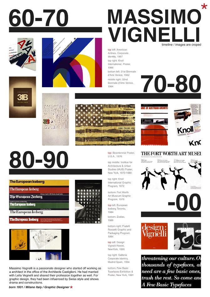 Massimo Vignelli Project - HarryLeung.com