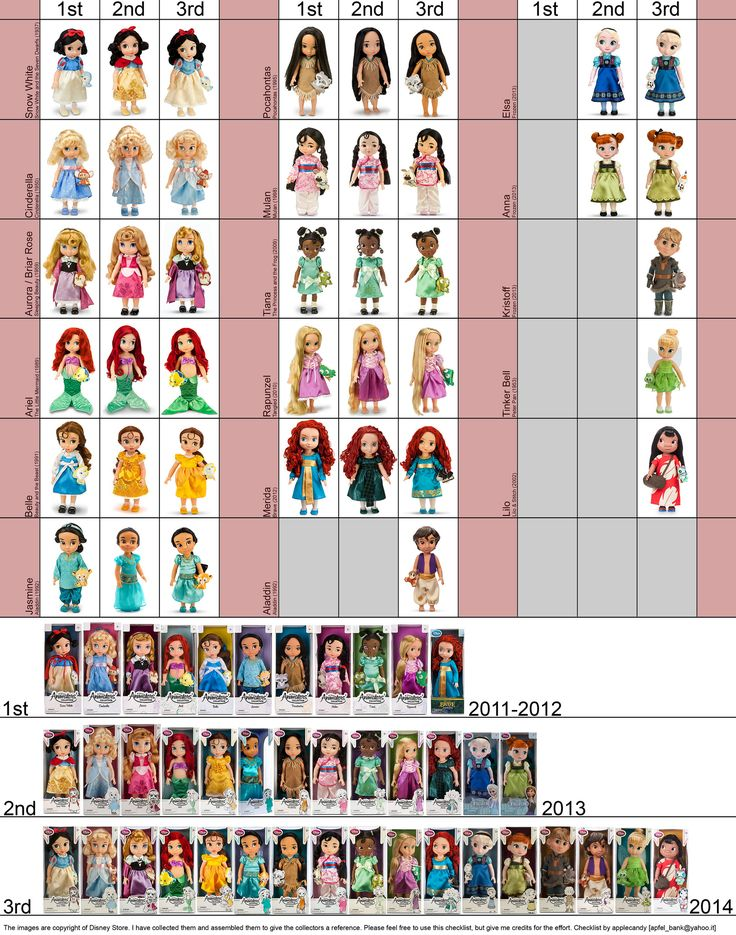 https://flic.kr/p/DK9a8k | Disney Animators' Collection 1st, 2nd, 3rd editions checklist by applecandy | I was curious myself about the differences between each of the different releases of these cute dolls, so I decided to make a complete (so far) checklist.   So far I only own Mulan, Pocahontas, Elsa and Anna that had been on my wishlist for years, but I'd like to get a few more (not them all though).  I also wanted Tiana but her dress looked a bit cheap made and I'm not a fan of shiny…