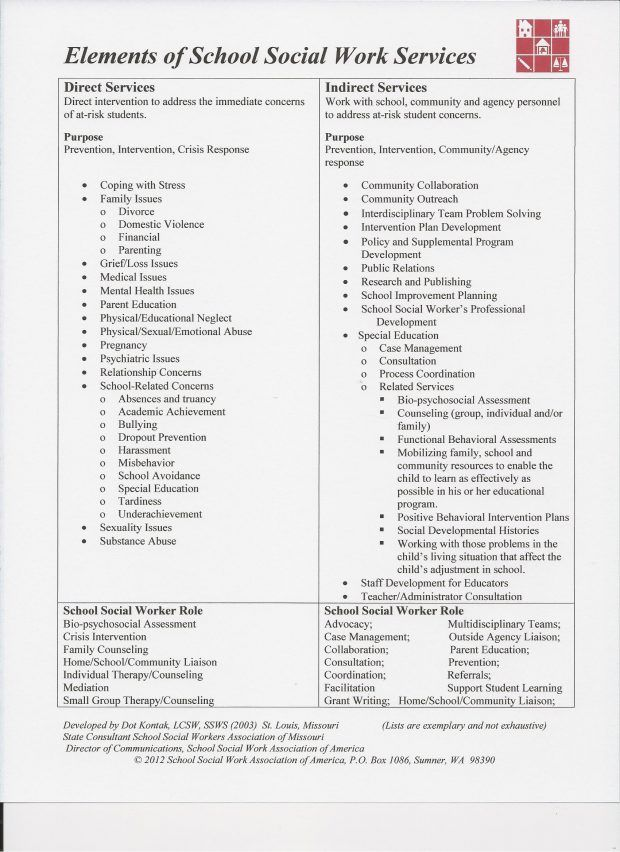 Social worker job description fresh portray sample school work ...