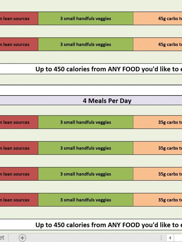 need a food scale for rp diet??
