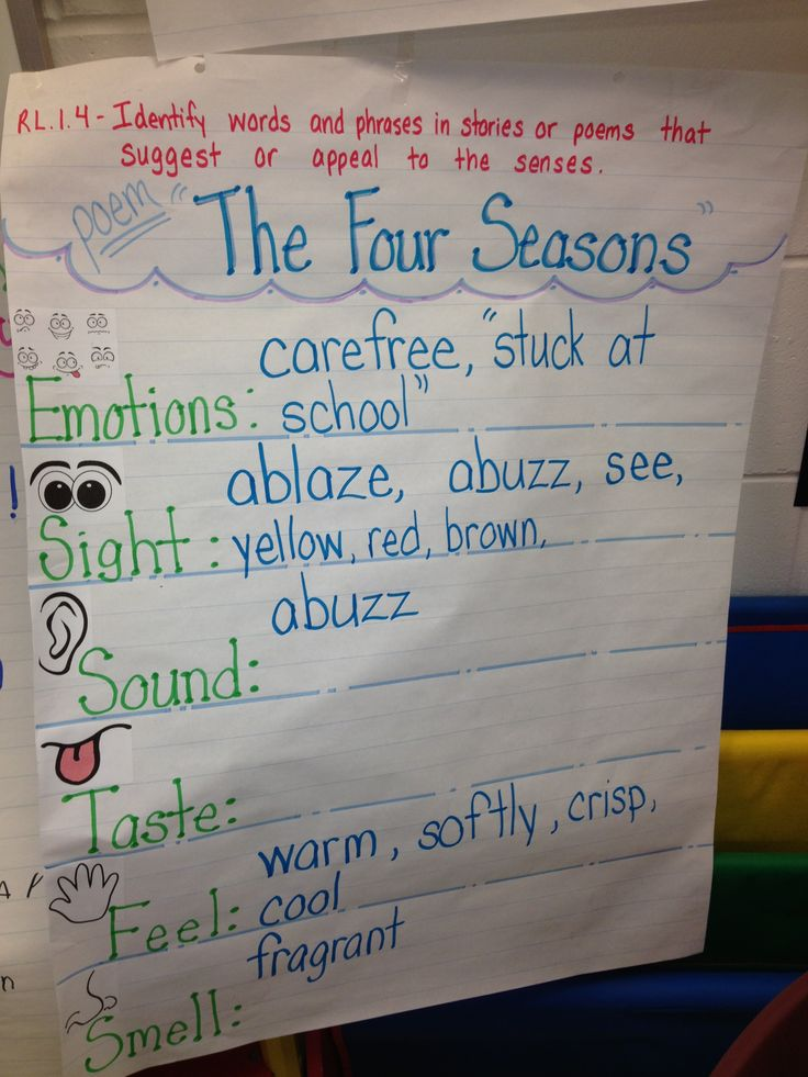 The Four Seasons (poem) - RL.1.4 | First grade reading