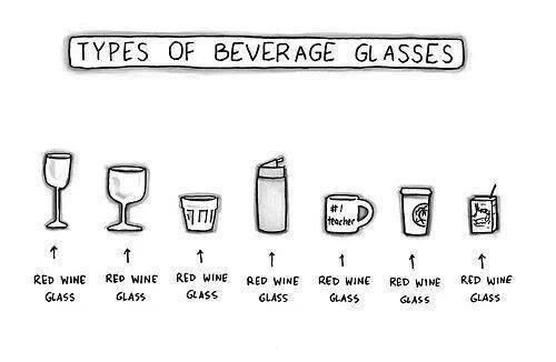 "Jon Thorsen on Twitter: ""It's important to know all the different types of #wine glasses... #winelover http://t.co/qBFUBwyWmV"""