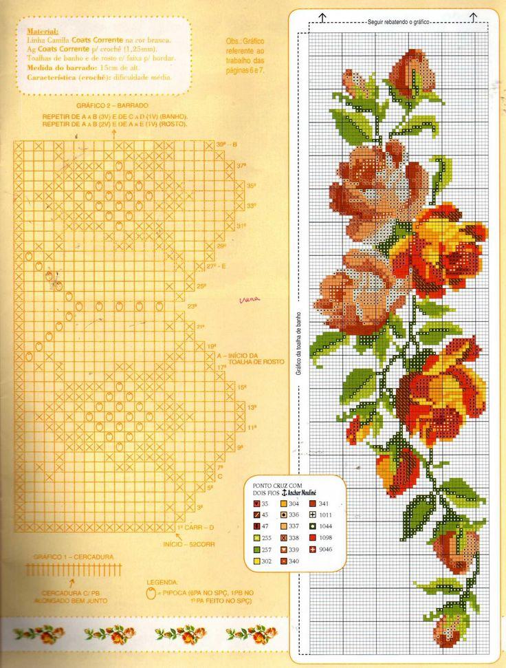 O encanto das rosas