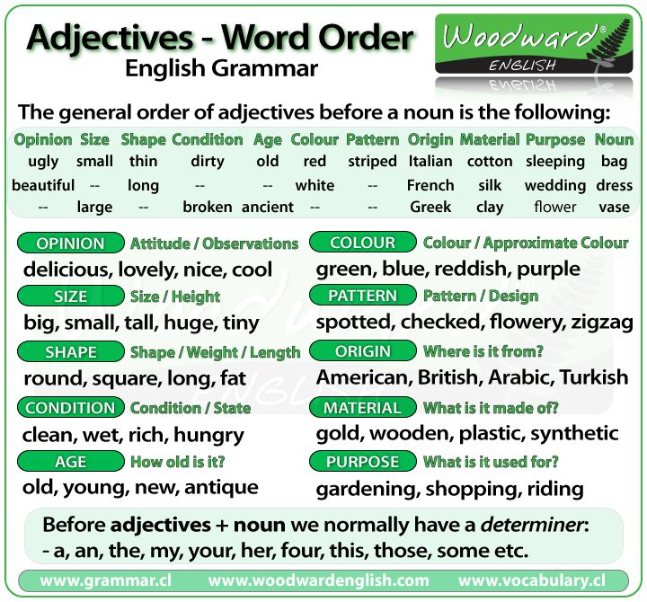 Word Order of Adjectives before a Noun - English Grammar