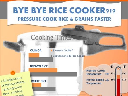 how to cook mixed grain rice in rice cooker