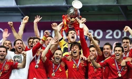 Daftar Juara Piala Eropa dari Tahun ke Tahun Lengkap (EURO)