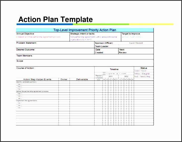 Performance Improvement Plan Template Excel Fresh 5 Action Plan