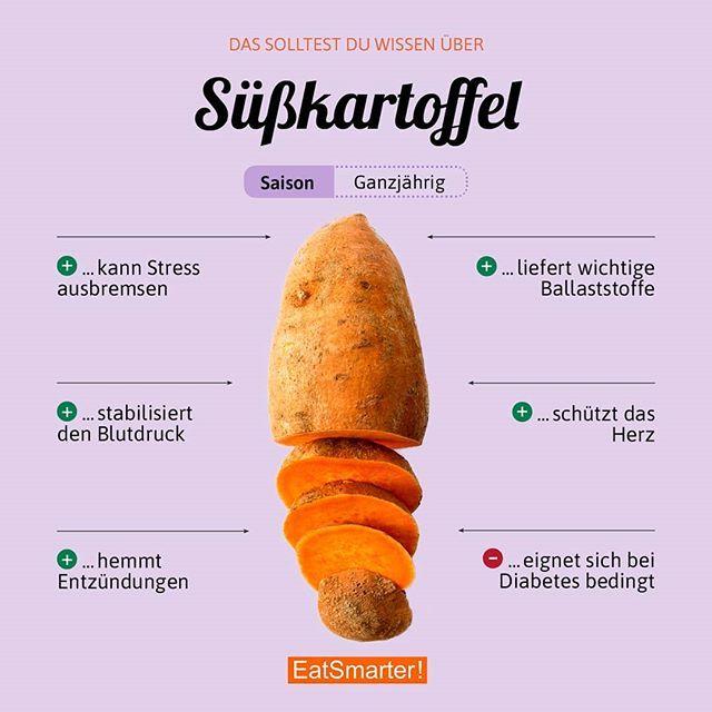 Wie esst ihr Süßkartoffeln am liebsten? Hier gibt's alles was du über die… – EAT SMARTER
