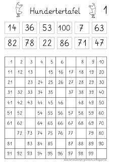 Die Hundertertafel (1)
