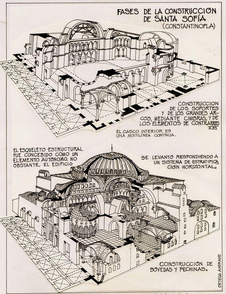 Hagia Sofia   Basílica de Santa Sofia   Estambul; Turquía