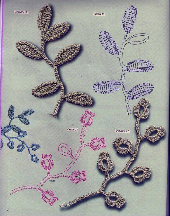 Crochet : fleurs, volutes et feuilles - le blog du fil