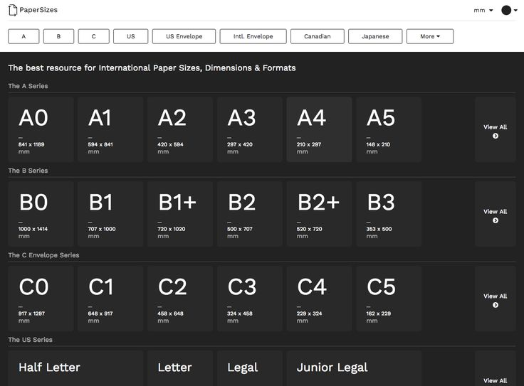 Paper Sizes | The best resource for International Paper Sizes, Dimensions & Formats | Awesome Screenshot