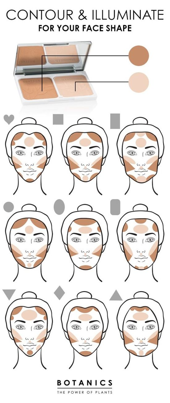 If you want your makeup to be more professional and to better suit your face, there is a lot of information you should know about, what makeup products to use, your face shape, your skin tone, and many other details. These makeup charts will give you some nice and useful information that will save your time and make your makeup look better.