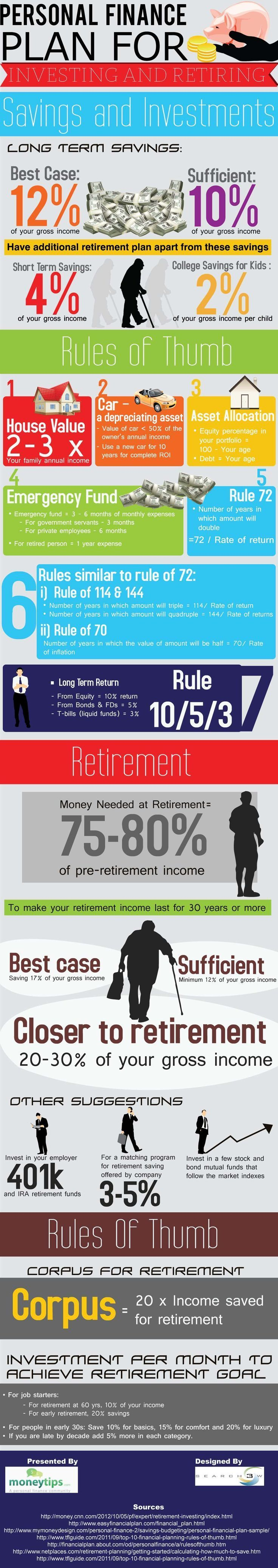 Personal Guide to Savings and Investment During RetirementMoney Crashers